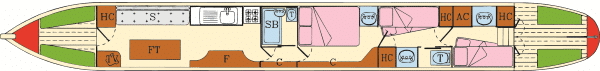 Sovereign - a 8 Berth Narrow Boat