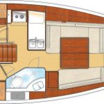 Chica - a Beneteau Oceanis 34